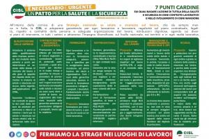 FERMIAMO LA STRAGE NEI LUOGHI DI LAVORO
